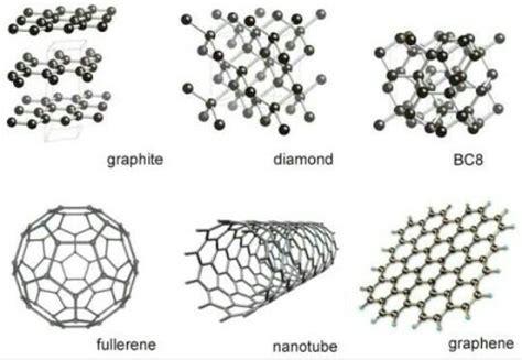 cuales son las formas alotropicas del carbono , alguien ...