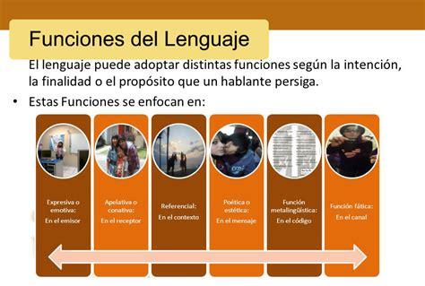 ¿Cuáles son las funciones del lenguaje? » Respuestas.tips