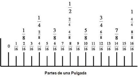 ¿Cuales son las medidas inglesas de longitud? » Respuestas ...