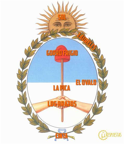¿Cuáles son las partes y significado del Escudo Nacional ...