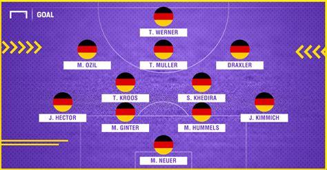 Cuáles son los cinco grandes candidatos a ganar el Mundial ...