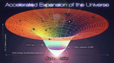 ¿Cuáles son los límites del Universo? - InterUniversidades