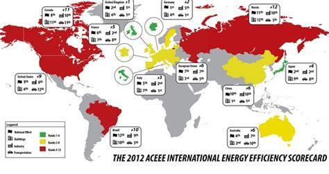 ¿Cuáles son los países más eficientes en uso de energía ...
