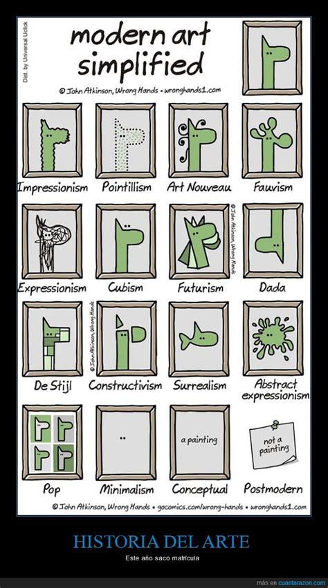 ¡Cuánta razón! / Aprendamos juntos historia del arte