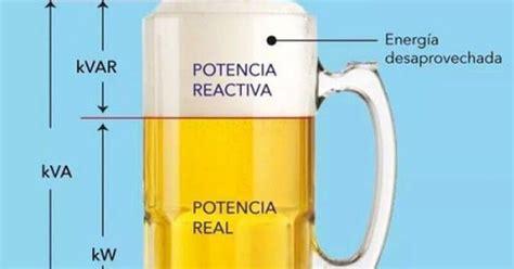 ¡Cuánta razón! / FACTOR DE POTENCIA
