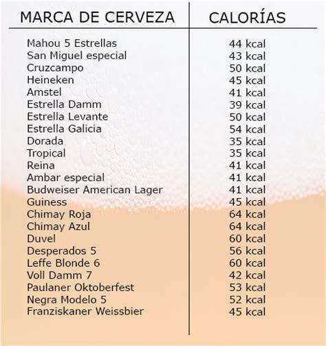 ¿Cuantas calorías tiene la cerveza y cual tiene menos ...