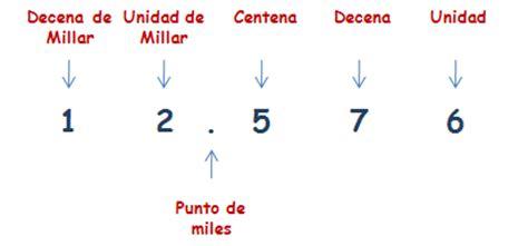 CUANTO: a cuanto equivale un millar