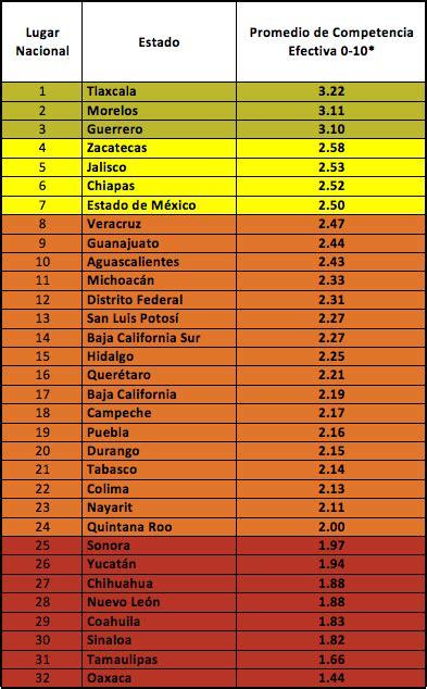 cuantos estados hay en mexico cuantos estados hay en ...