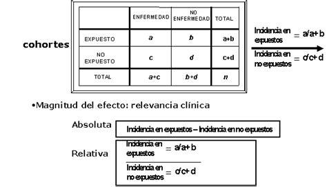 Cuarta Ponencia 2003: Diseño de estudios epidemiológicos ...