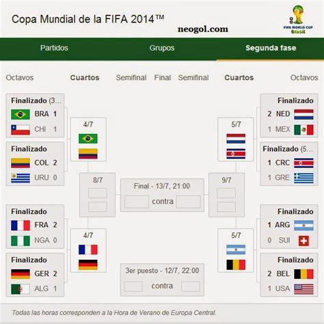 Cuartos de final: Mundial Brasil 2014 - Liga Española 2018 ...