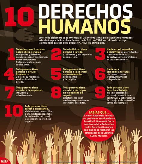 Cuba y los derechos humanos de otros pueblos del mundo ...