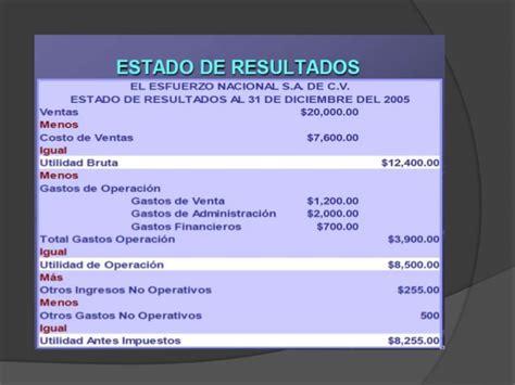 Cuentas de resultados pp