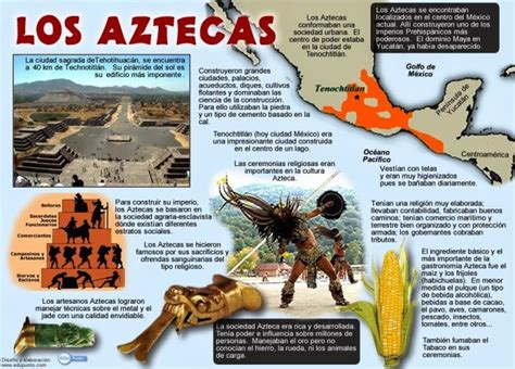 Cultura Azteca (resumen) - Cultura Azteca