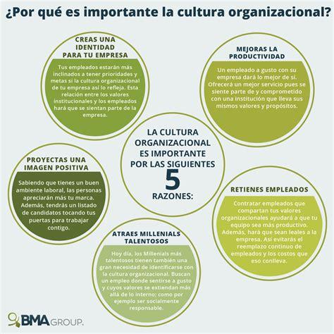 Cultura De La Empresa - SoftwareMac