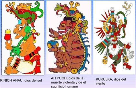 Cultura Maya - Cultura en México