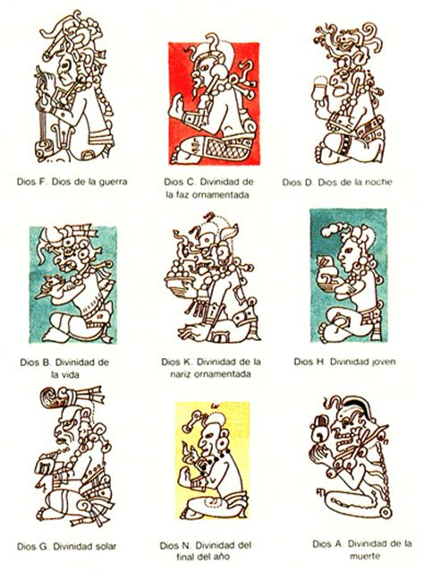 Cultura Maya : Historia Universal