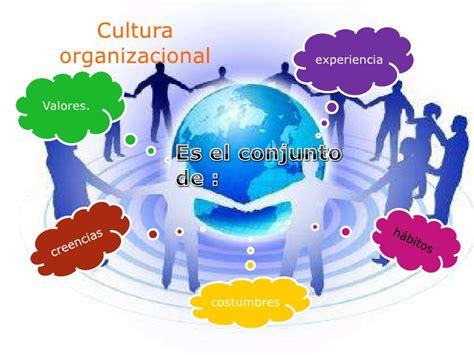 Cultura Organizacional- Tipos