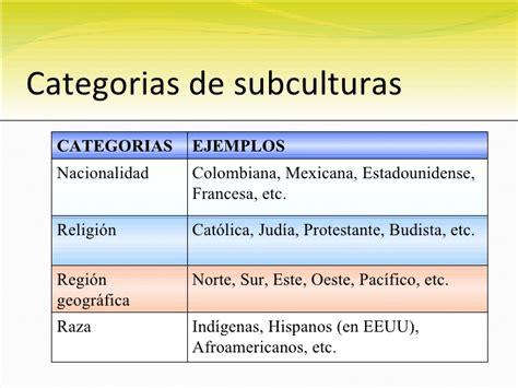 Culturasy Subculturas De Hoy