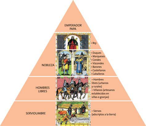 CULUTURA PRECOLOMBINA: ORGANIZACION SOCIAL