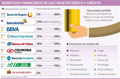 Cuota De Manejo Tarjeta De Credito Bancolombia - mirarnabse