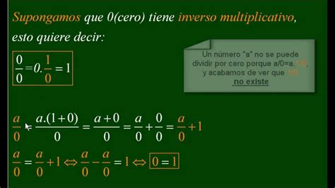 Curiosidades matemáticas: ¿Por qué no se puede dividir por ...