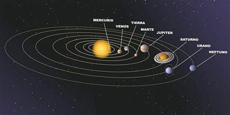 Curiosidades sobre los Planetas » Andy Garcia