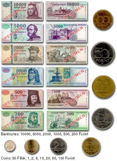 Currency in Budapest, Hungary   latest Budapest currency ...