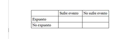 Curso de SPSS: Riesgo Relativo  Risk Ratio, RR . Razón de ...