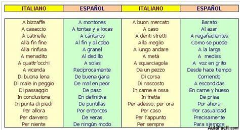 Curso gratis de Italiano - Falsos amigos mas frecuentes en ...