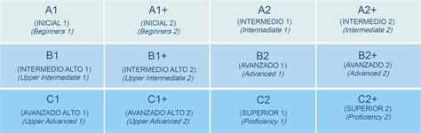 Cursos intensivos de español   CSIdiomas