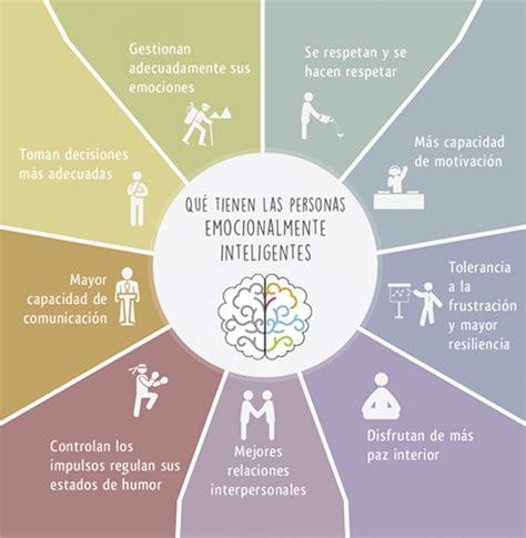 Cursos y formación en Inteligencia emocional – Taller ...