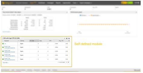 Customizable modules, comparative metrics added to Home ...