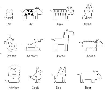 Cutedrop » O significado de 10 siglas que você usa todo ...