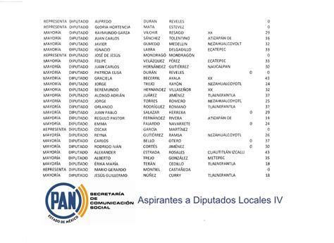 Da a Conocer el PAN Estado de México Lista de ...