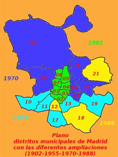 Datos prácticos sobre los 21 distritos municipales de la ...