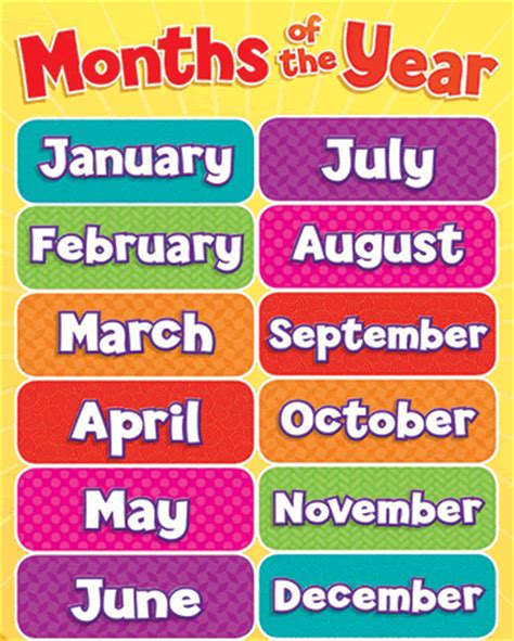 Days months dates learning English basics in PDF