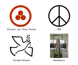 ¿De donde viene el símbolo de la paz?   Science4you Blog Es