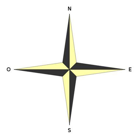 ¿De dónde vienen los términos norte y sur?   Quo   Naukas