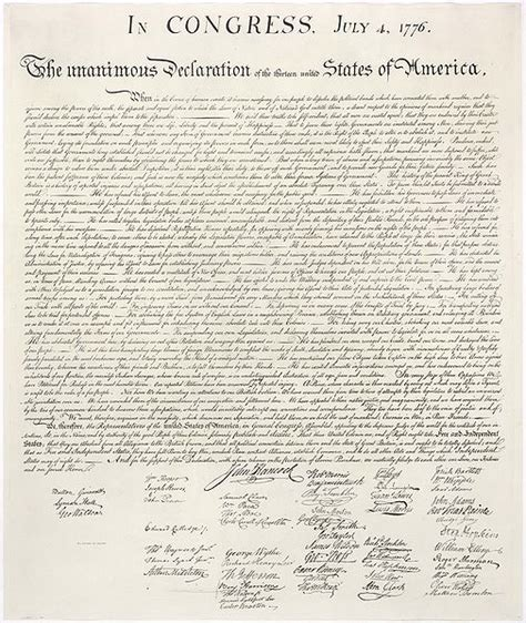 Declaration of Independence (1776) – Thomas Jefferson ...