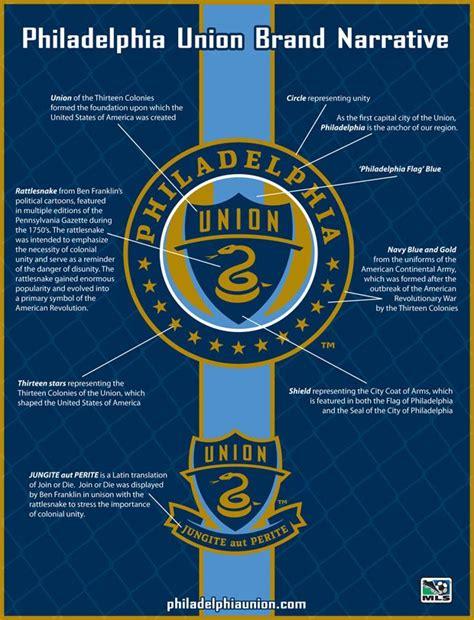 Deconstructing the Brand, Philadelphia Union | Philly ...