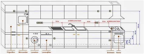 Decoracion mueble sofa: Medidas modulos cocina