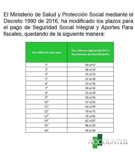 Decreto 1990 de 2016. Plazos para el pago de Seguridad ...