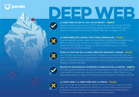 Deep Web, el lado oscuro de internet