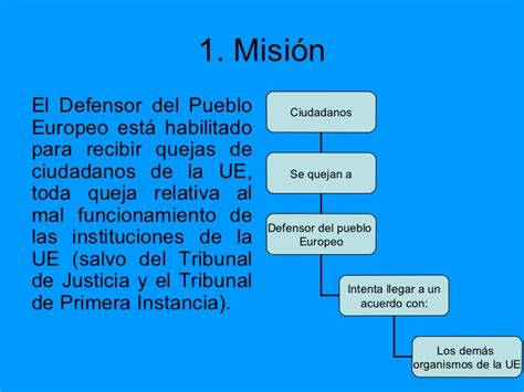 Defensor del pueblo europeo