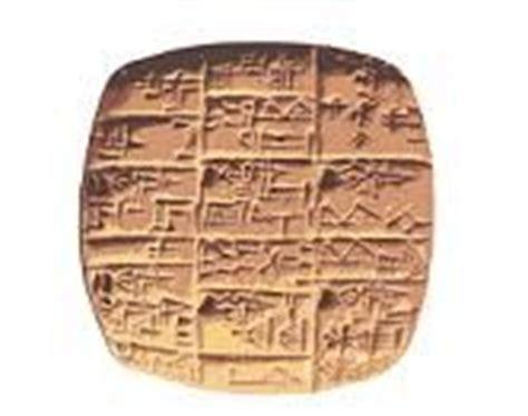 Definición de cuneiforme - Qué es, Significado y Concepto