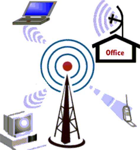 Definición de Inalámbrico  wireless    Significado y ...
