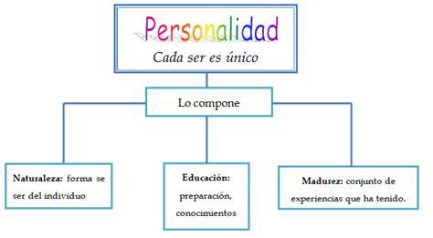 Definicion de personalidad