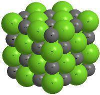 Definición de Química Inorgánica   FisicoQuímica