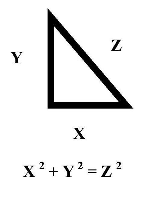 Definición de Teorema » Concepto en Definición ABC
