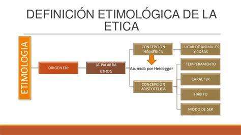 DEFINICIÓN ETIMOLÓGICA DE ÉTICA | Ética